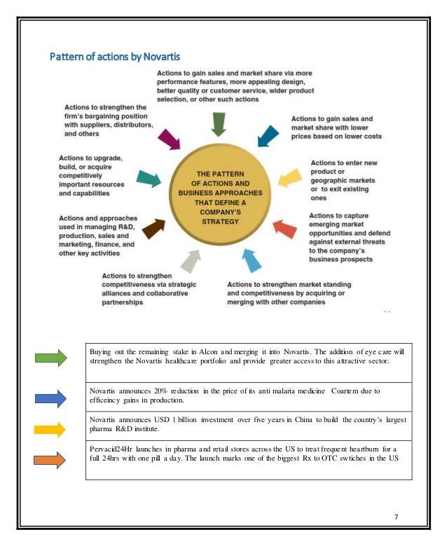 Business unit model of novartis