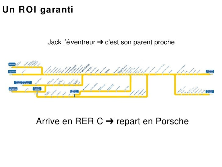 Jack l'éventreur ➔ c'est son parent proche Arrive en RER C ➔ repart en Porsche Un ROI garanti