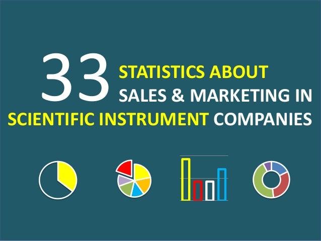 33  STATISTICS ABOUT SALES & MARKETING IN SCIENTIFIC INSTRUMENT COMPANIES