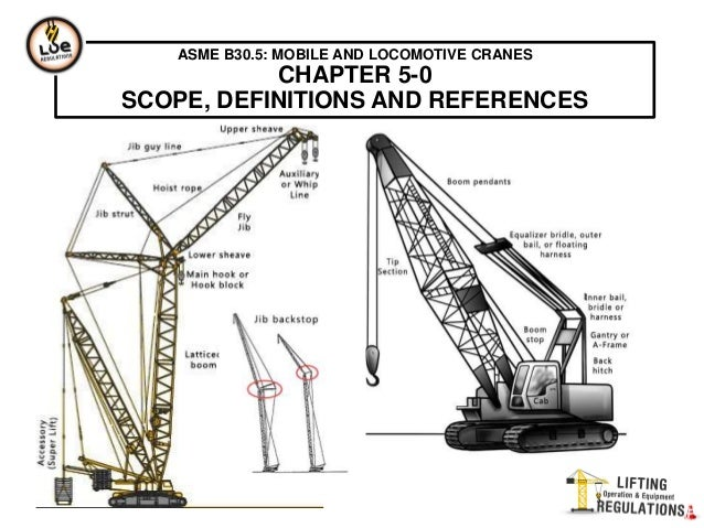 Personnel Lifting Systems - ASME B