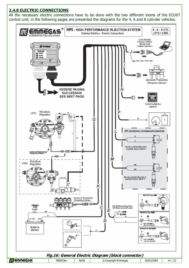 Fine lpg wiring diagram collection schematic diagram series automotive lpg wiring diagram wiring diagrams swarovskicordoba Image collections
