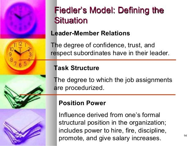 1414 Fiedler's Model: Defining theFiedler's Model: Defining the SituationSituation Leader-Member Relations The degree of c...
