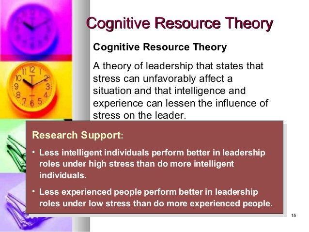 1515 Cognitive Resource TheoryCognitive Resource Theory Research Support: • Less intelligent individuals perform better in...