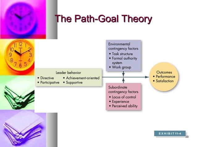 2020 The Path-Goal TheoryThe Path-Goal Theory E X H I B I T 11–4 E X H I B I T 11–4