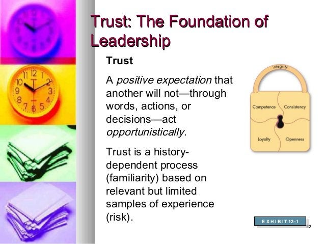 2222 Trust: The Foundation ofTrust: The Foundation of LeadershipLeadership Trust A positive expectation that another will ...