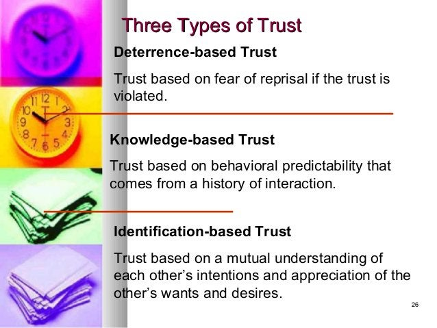 2626 Three Types of TrustThree Types of Trust Deterrence-based Trust Trust based on fear of reprisal if the trust is viola...