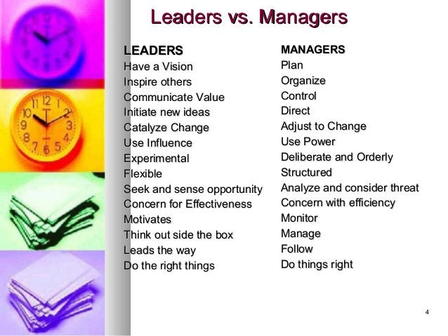 44 Leaders vs. ManagersLeaders vs. Managers LEADERSLEADERS Have a VisionHave a Vision Inspire othersInspire others Communi...