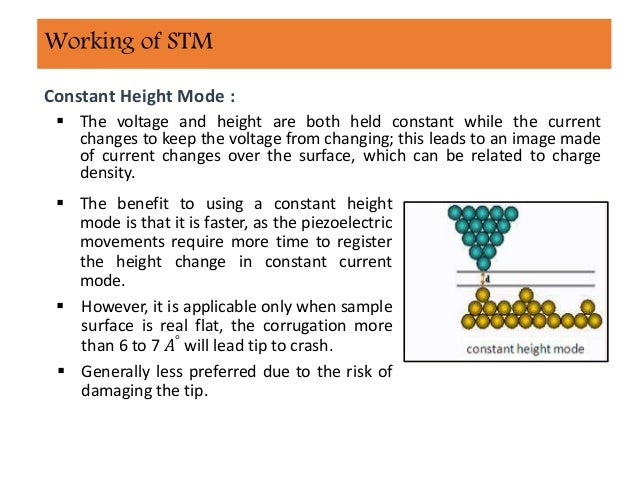 STM Ppt - Current height