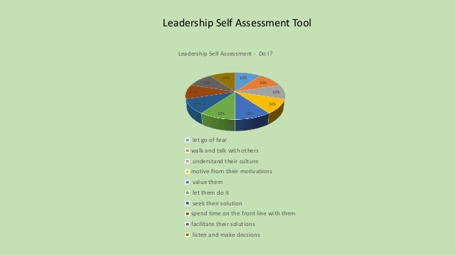 Leadership Self Analysis Tool