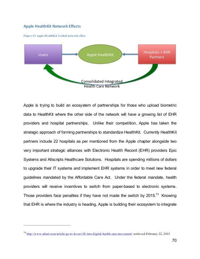 Digital signature essay