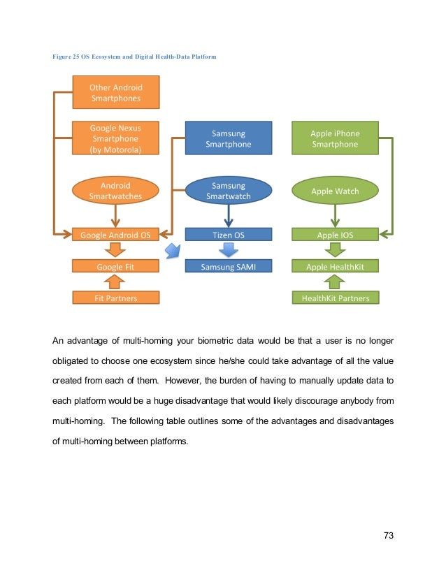thesis in operating system Security evaluation of the windows mobile operating system master of science thesis sheikh mahbub habib syed zubair the author grants to chalmers university of technology and university of gothenburg.
