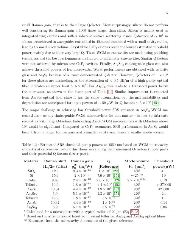 5 small Raman gain, thanks to their large Q-factor. Most surprisingly, silicon do not perform well considering its Raman g...