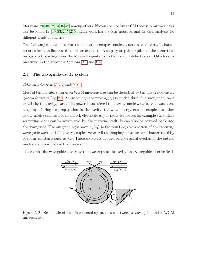 14 literature [20,30,32,34,36,49] among others. Notions on nonlinear CM theory in microcavities can be found in [49, 53, 2...