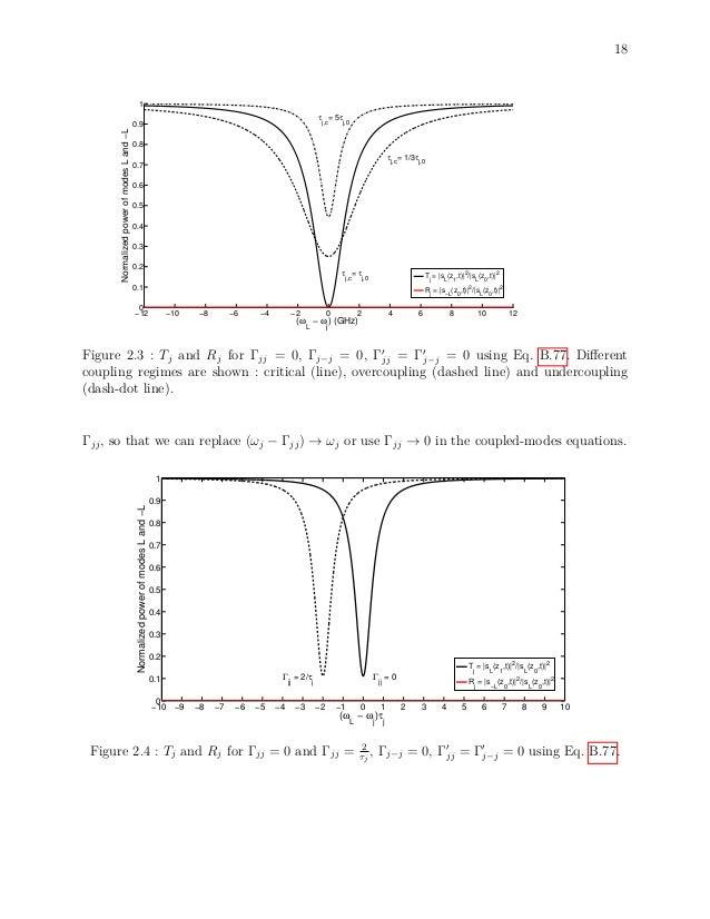 18 −12 −10 −8 −6 −4 −2 0 2 4 6 8 10 12 0 0.1 0.2 0.3 0.4 0.5 0.6 0.7 0.8 0.9 1 (ω L − ω j ) (GHz) NormalizedpowerofmodesLa...