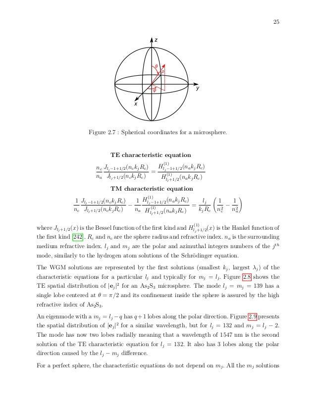 25 x y z φ θ ρ Figure 2.7 : Spherical coordinates for a microsphere. TE characteristic equation nc na Jlj−1+1/2(nckjRc) Jl...
