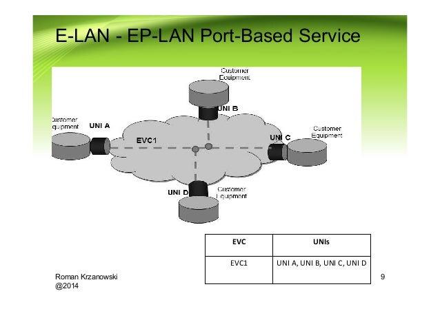 Uniwill N356 LAN Last