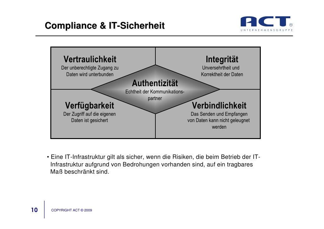 Compliance & IT-Sicherheit               Vertraulichkeit                                                     Integrität   ...