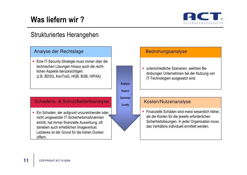Was liefern wir ?      Strukturiertes Herangehen        Analyse der Rechtslage                                        Bedr...