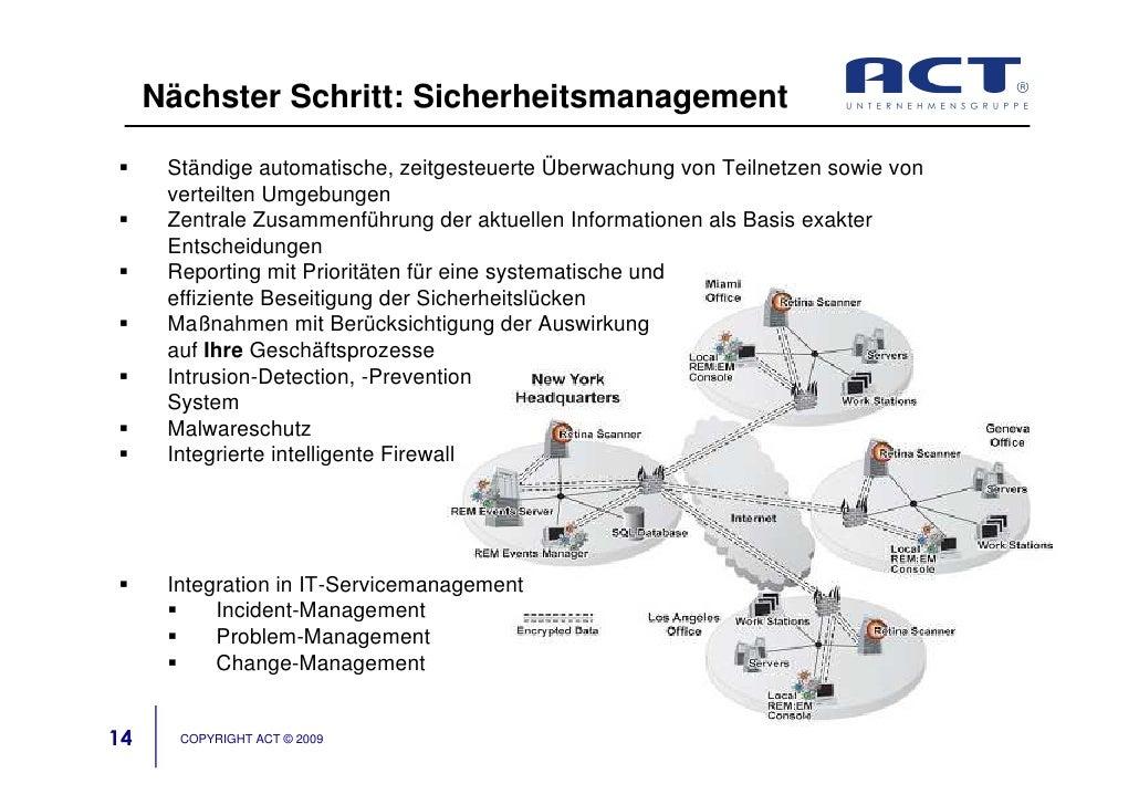 Nächster Schritt: Sicherheitsmanagement        Ständige automatische, zeitgesteuerte Überwachung von Teilnetzen sowie von ...