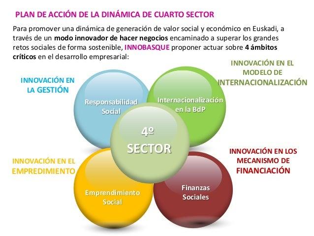Pablo Angulo (castellano) IX Encuentros de políticas deportivas en lo…