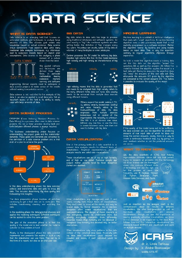 Poster data science