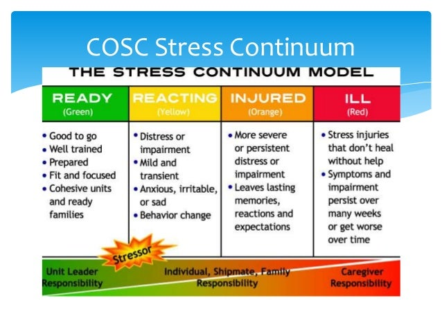 Continuum of Special Education Services for School-Age ...