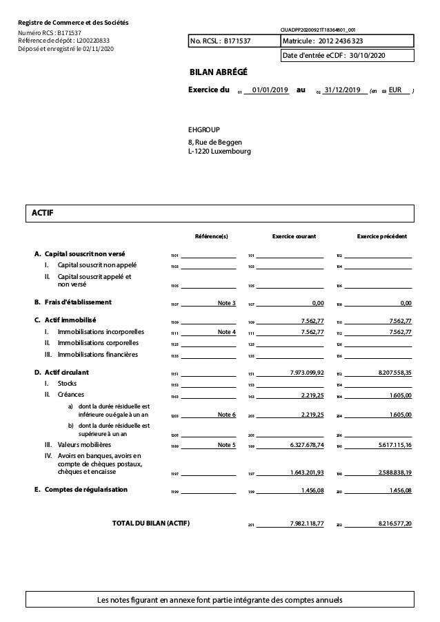 Les notes figurant en annexe font partie intégrante des comptes annuels CIUADPP20200921T18364801_001 No. RCSL : Matricule ...