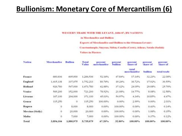 What are some general characteristics of mercantilism