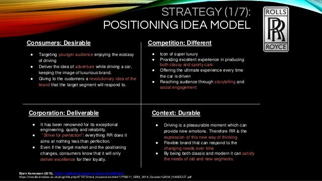 swot analysis of rolls royce Rolls-royce holdings plc - strategy and swot report, is a source of comprehensive company data and information the report covers the company's structure, operation, swot analysis, product and service offerings and corporate actions, providing a 360˚ view of the company.