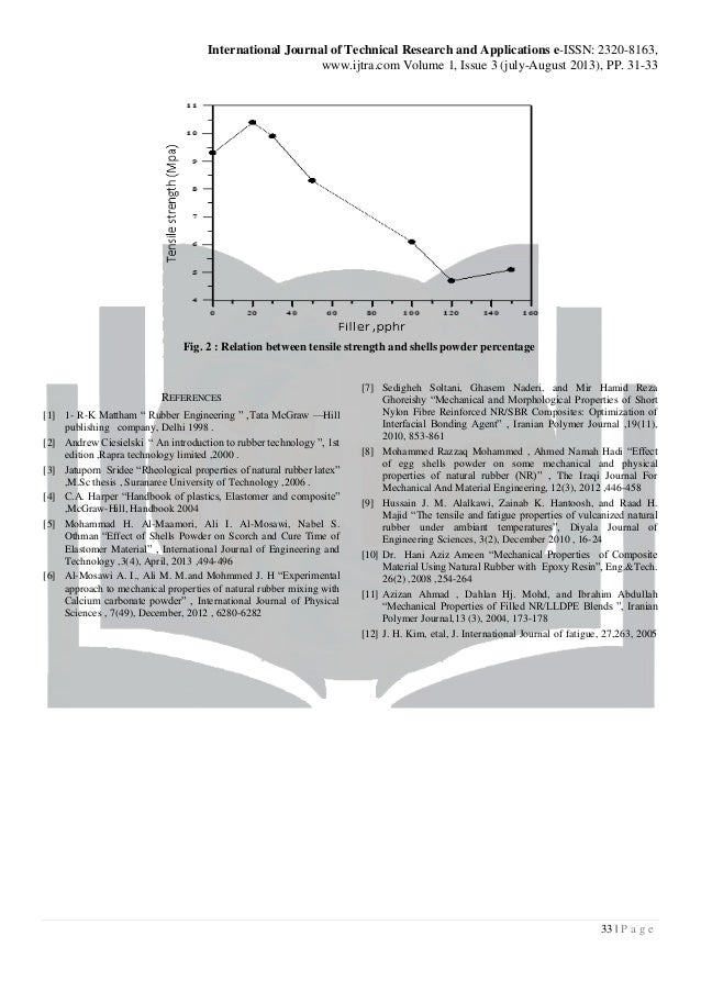 International Journal of Technical Research and Applications e-ISSN: 2320-8163,  www.ijtra.com Volume 1, Issue 3 (july-Aug...