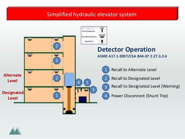 csa b44 nfpa 101 rh slideshare net Fire Alarm Elevator Recall Diagram Elevator Fire Alarm System Diagram