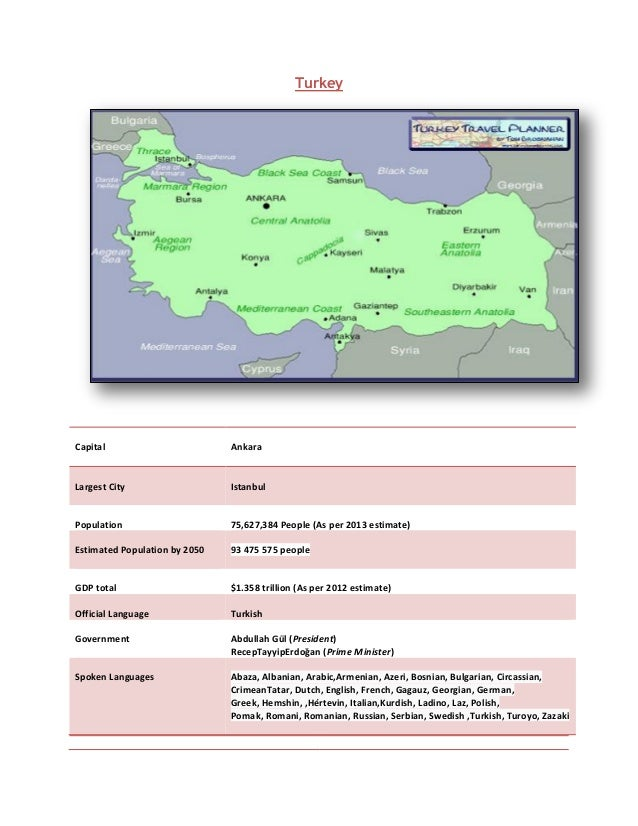 kurdish language tomtom