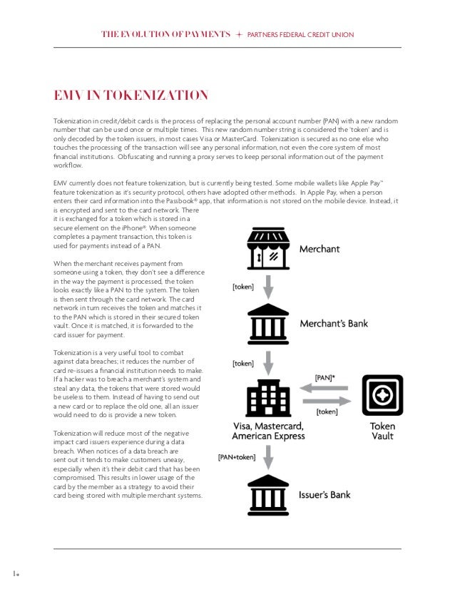 Pfcu evolution of payments reduced press room resource 12 the evolution of payments sciox Gallery