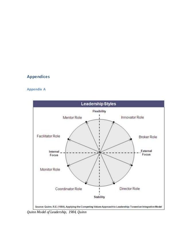 Trait based pespectives of leadership zaccaro 2007