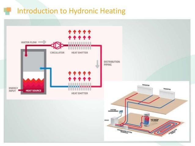 Condensing Boiler Diagram - Schematic Diagrams