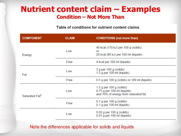 nutrition and health claim - final_jul2012