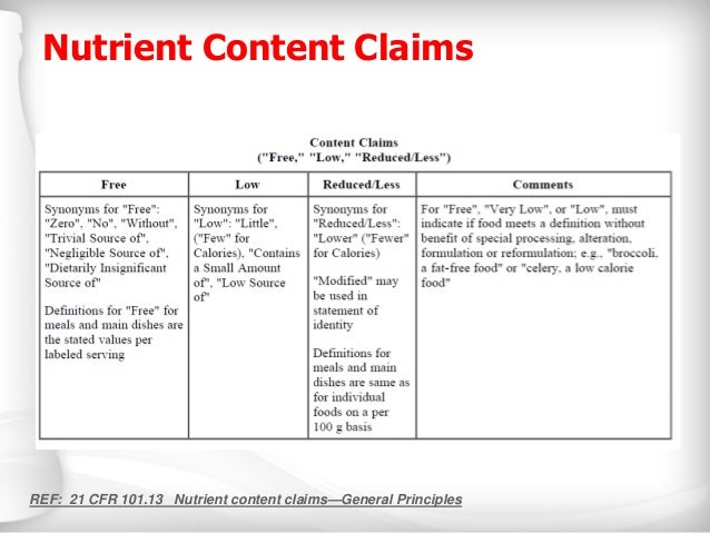 nutrition and health claim   final jul2012