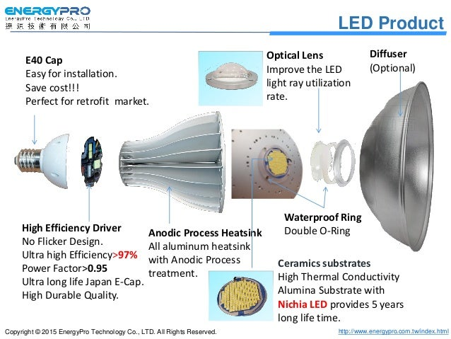 Energypro Company Profile V3