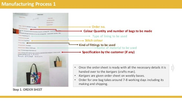 Manufacturing Process 1 Step 1. ORDER SHEET Order no. Colour Quantity and number of bags to be made Type of lining to be u...