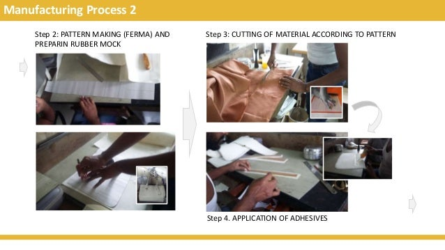 Manufacturing Process 2 Step 2: PATTERN MAKING (FERMA) AND PREPARIN RUBBER MOCK Step 3: CUTTING OF MATERIAL ACCORDING TO P...