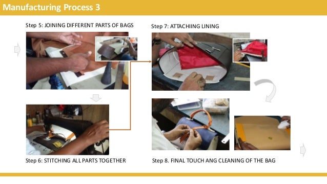 Manufacturing Process 3 Step 5: JOINING DIFFERENT PARTS OF BAGS Step 6: STITCHING ALL PARTS TOGETHER Step 7: ATTACHIING LI...