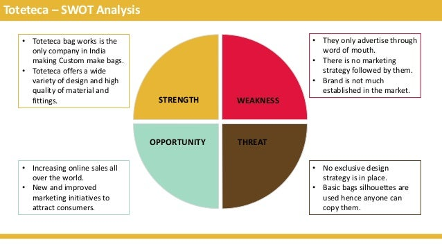 Toteteca – SWOT Analysis STRENGTH WEAKNESS OPPORTUNITY THREAT • They only advertise through word of mouth. • There is no m...