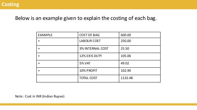 Costing EXAMPLE COST OF BAG 600.00 + LABOUR COST 250.00 + 3% INTERNAL COST 25.50 + 12% EXIS DUTY 105.06 + 5% VAT 49.02 + 1...
