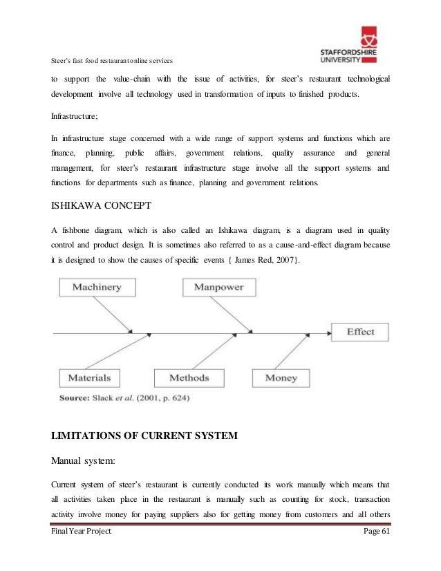 final year project rh slideshare net Desk Manual Department Administrative Manual