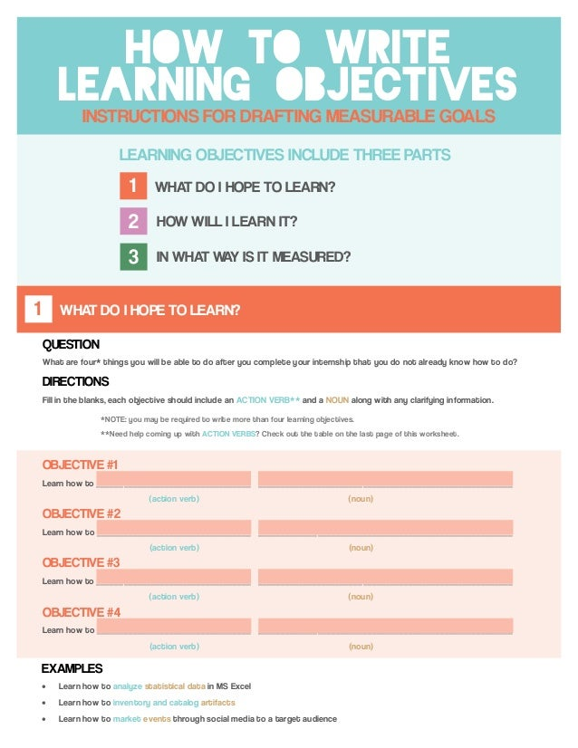 Objectives and Assessment