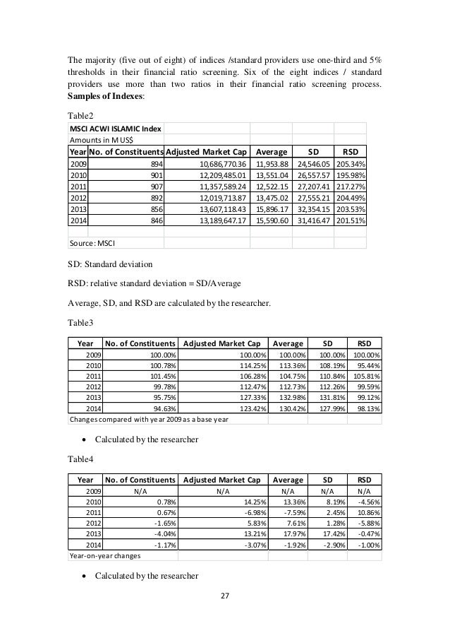screening method for shariah compliant Some differences among the various screening methods, and the applicable sharia board of a fund will follow the set of screening criteria that best reflects the approach of that sharia board one of the most widely used set of sharia-compliant benchmarks is the dow jones islamic market index.