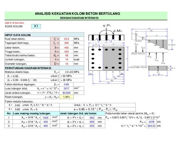 Excel perhitungan beton 4 analisis kekuatan kolom beton bertulang dengan diagram interaksi c2010 m noer ccuart Images