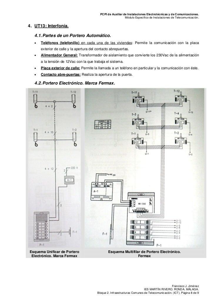 B 5 instalaciones telefon a redes locales interfon a - Telefono portero automatico ...