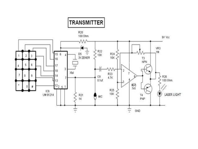 Data transmission using laser