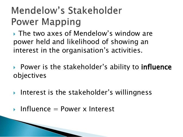 stakeholder interest and wealth To wider stakeholders' interests rather than merely in relation to shareholders' wealth (tirole, 2001) employees, creditors, suppliers, customers and the.